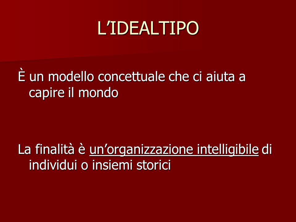 L'IDEALTIPO È un modello concettuale che ci aiuta a capire il mondo