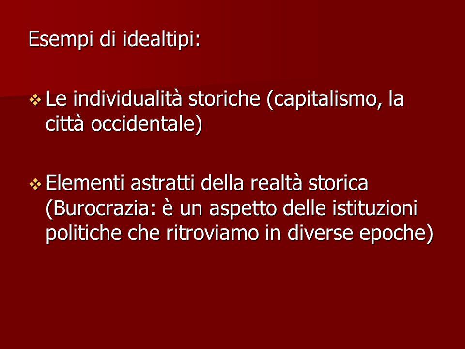 Esempi di idealtipi: Le individualità storiche (capitalismo, la città occidentale)