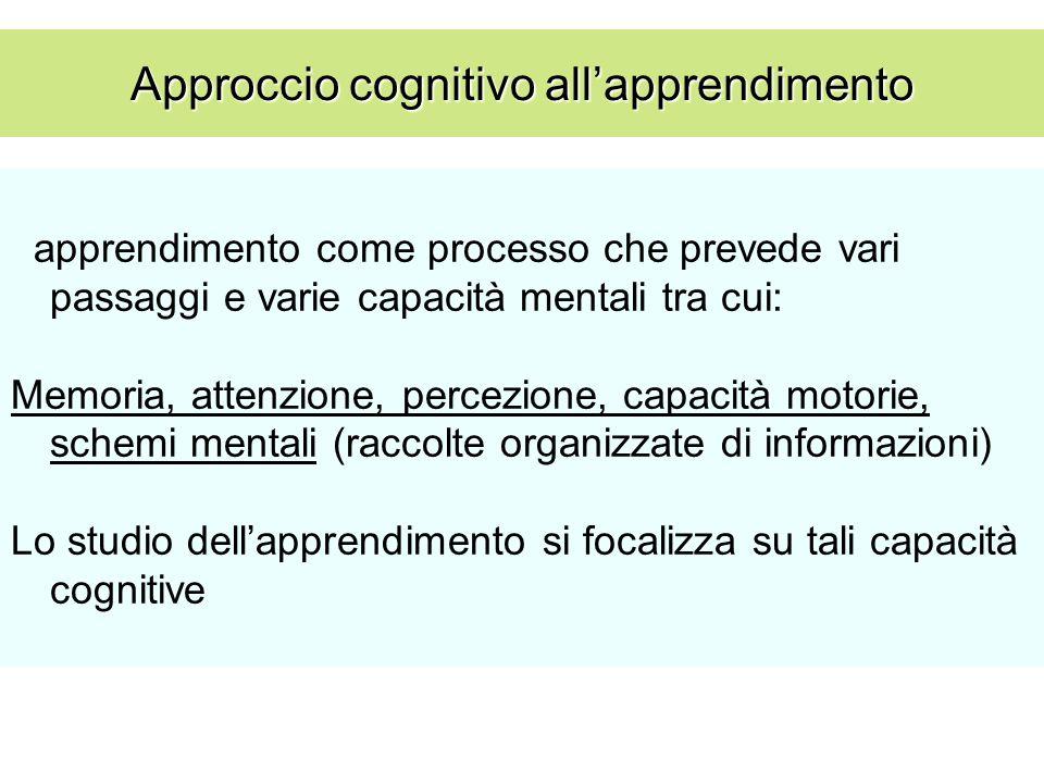 Approccio cognitivo all'apprendimento