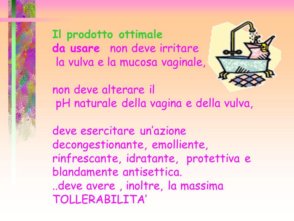 Il prodotto ottimale da usare non deve irritare la vulva e la mucosa vaginale, non deve alterare il pH naturale della vagina e della vulva, deve esercitare un'azione decongestionante, emolliente, rinfrescante, idratante, protettiva e blandamente antisettica.