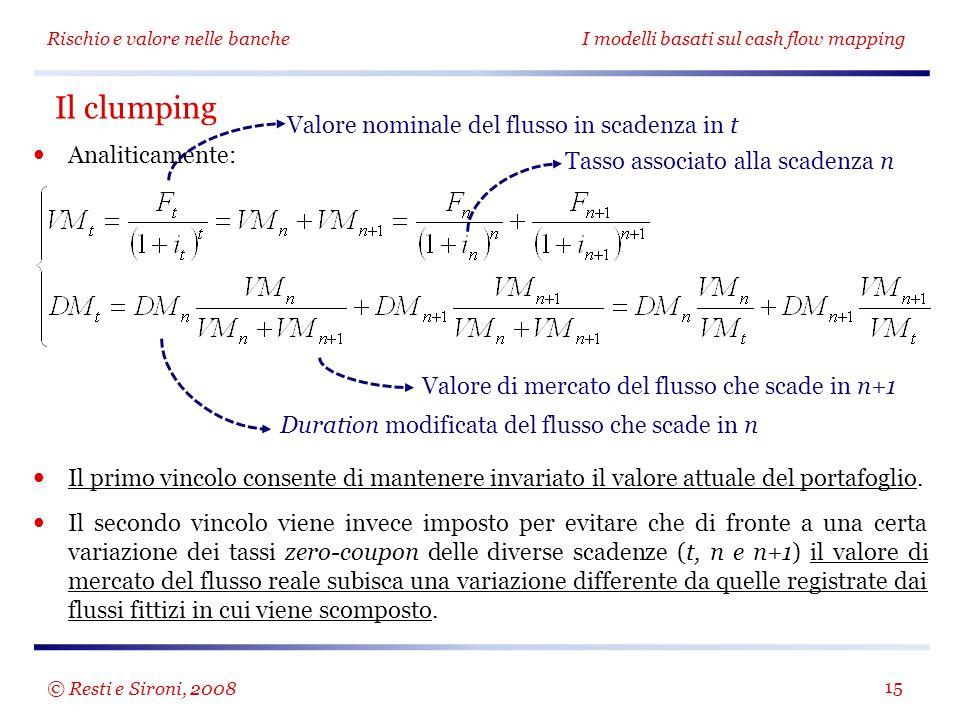 Il clumping Valore nominale del flusso in scadenza in t