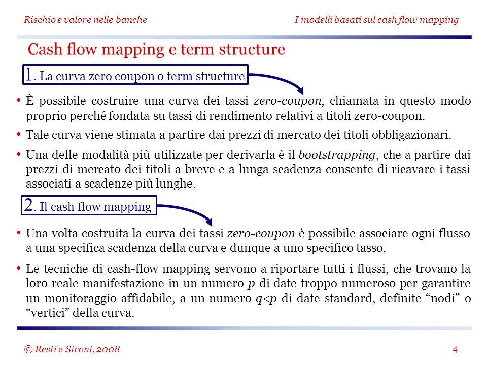 1. La curva zero coupon o term structure