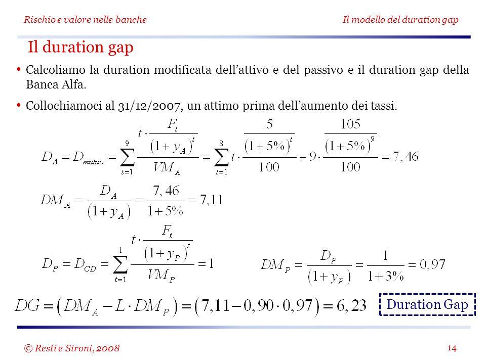 Il duration gap Duration Gap
