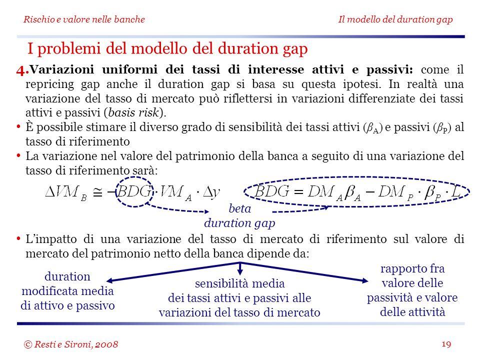 I problemi del modello del duration gap