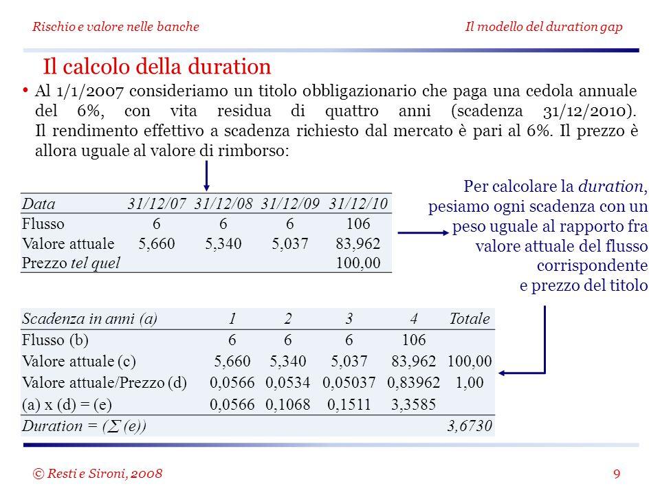 Il calcolo della duration