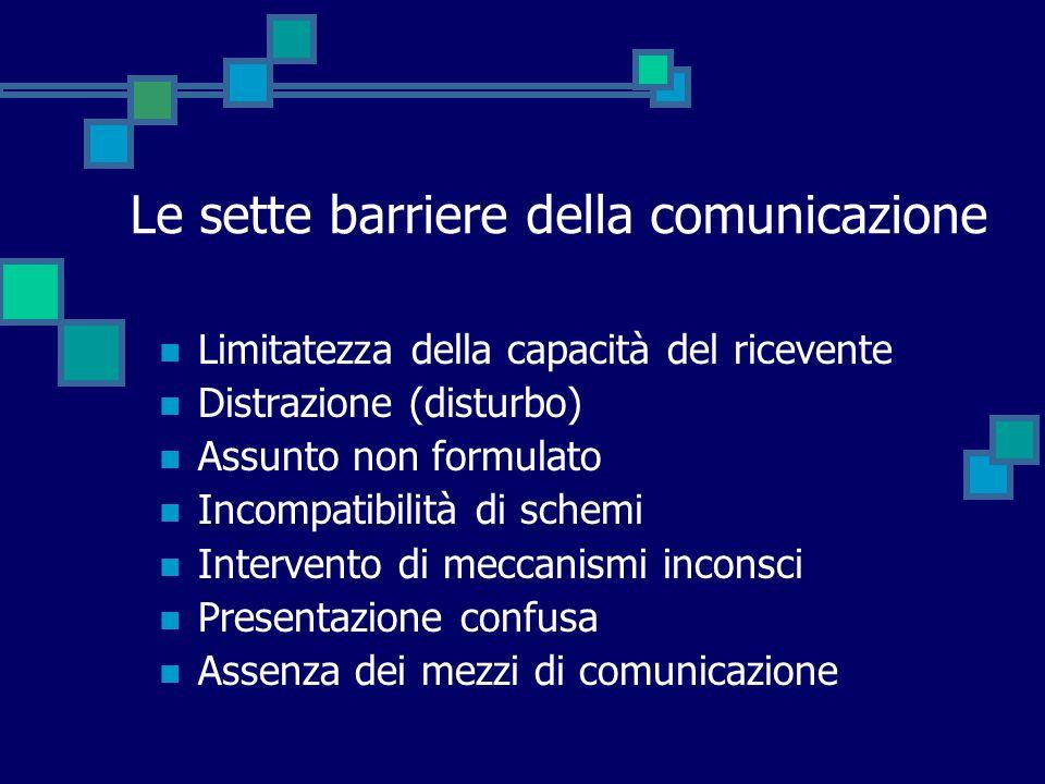 Le sette barriere della comunicazione