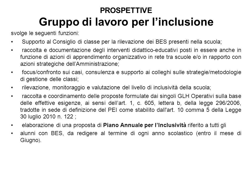 Gruppo di lavoro per l'inclusione