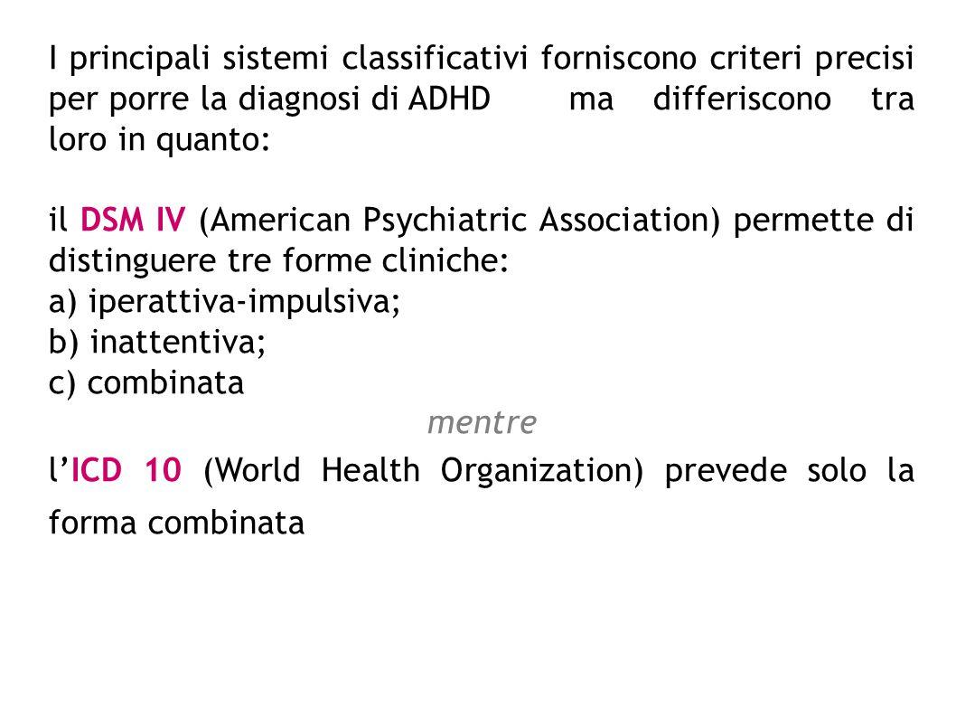 a) iperattiva-impulsiva; b) inattentiva; c) combinata mentre