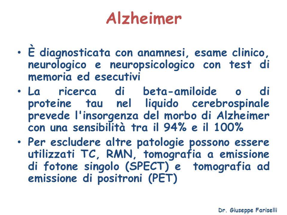 Alzheimer È diagnosticata con anamnesi, esame clinico, neurologico e neuropsicologico con test di memoria ed esecutivi.