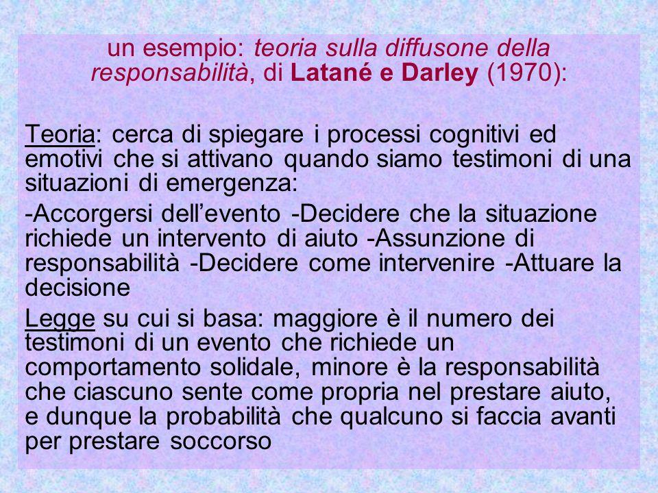 un esempio: teoria sulla diffusone della responsabilità, di Latané e Darley (1970):