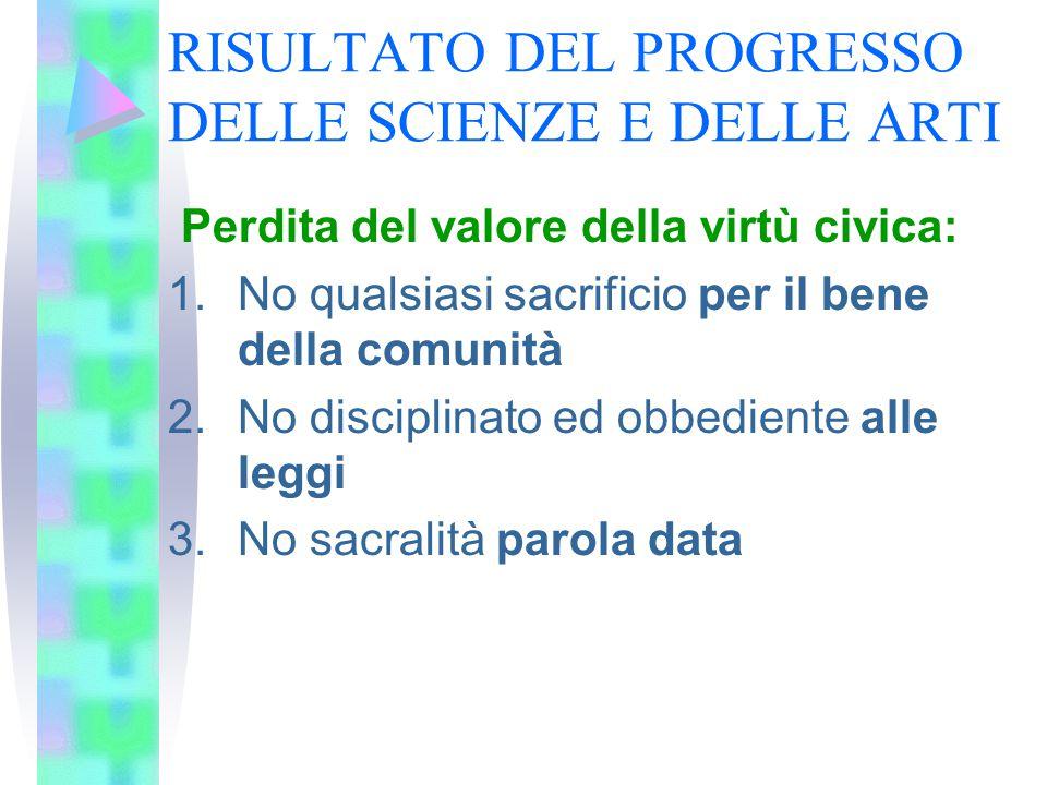 RISULTATO DEL PROGRESSO DELLE SCIENZE E DELLE ARTI