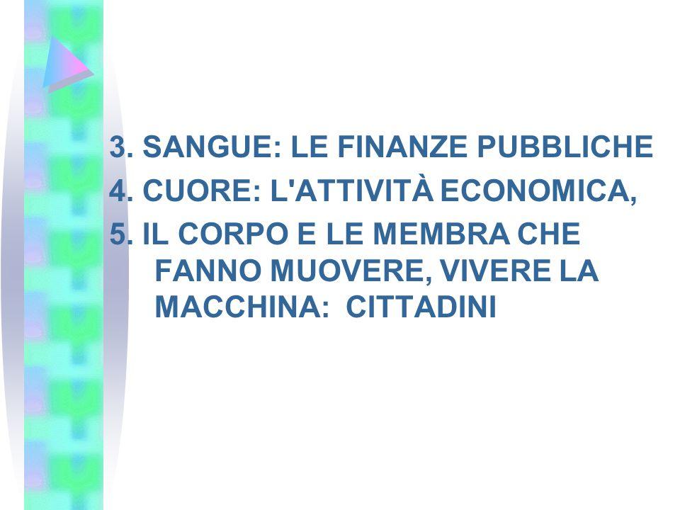 3. SANGUE: LE FINANZE PUBBLICHE