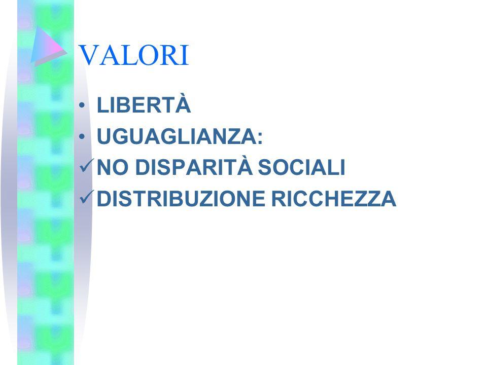 VALORI LIBERTÀ UGUAGLIANZA: NO DISPARITÀ SOCIALI
