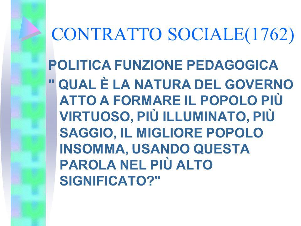 CONTRATTO SOCIALE(1762) POLITICA FUNZIONE PEDAGOGICA