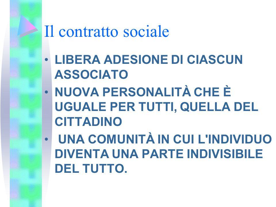 Il contratto sociale LIBERA ADESIONE DI CIASCUN ASSOCIATO