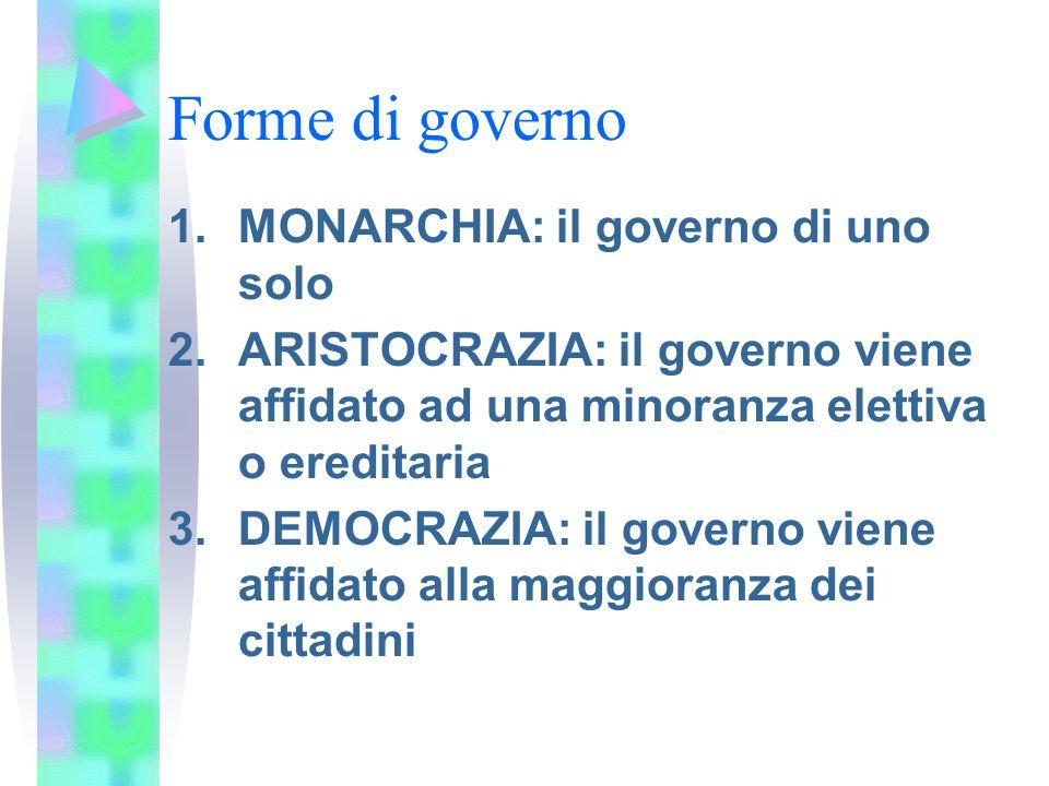 Forme di governo MONARCHIA: il governo di uno solo