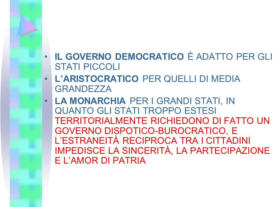 IL GOVERNO DEMOCRATICO È ADATTO PER GLI STATI PICCOLI