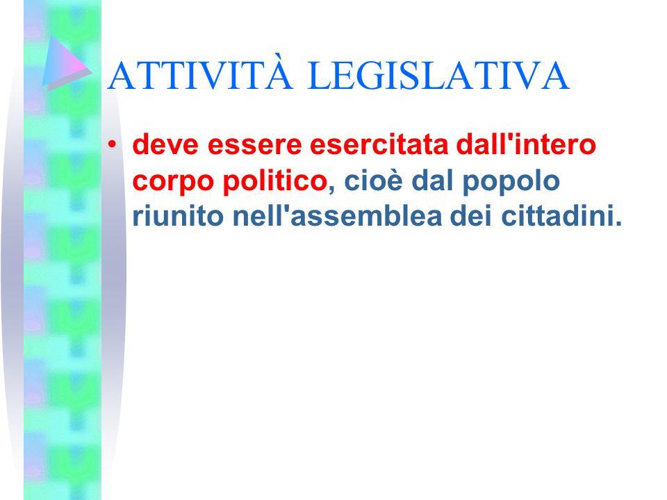 ATTIVITÀ LEGISLATIVA deve essere esercitata dall intero corpo politico, cioè dal popolo riunito nell assemblea dei cittadini.