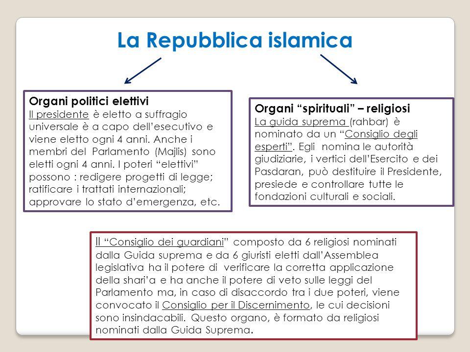 La Repubblica islamica