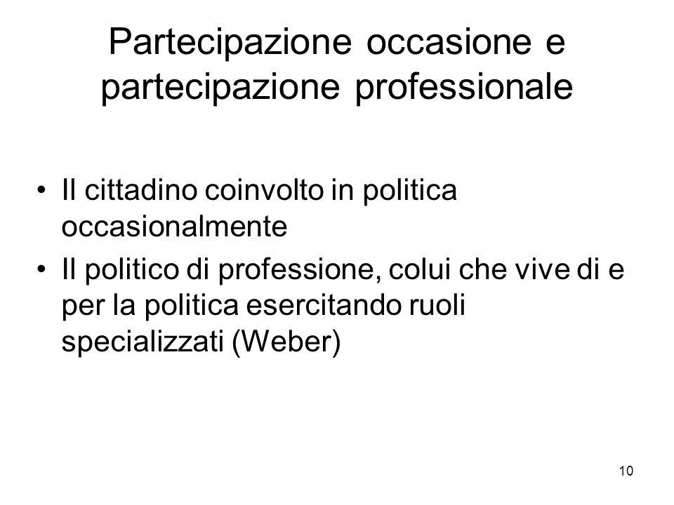 Partecipazione occasione e partecipazione professionale