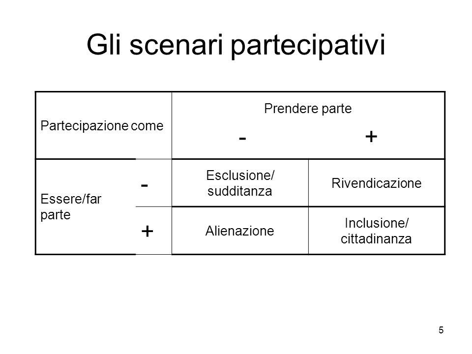 Gli scenari partecipativi
