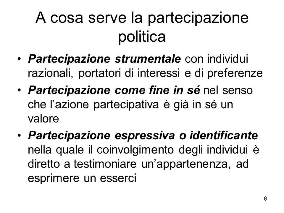 A cosa serve la partecipazione politica