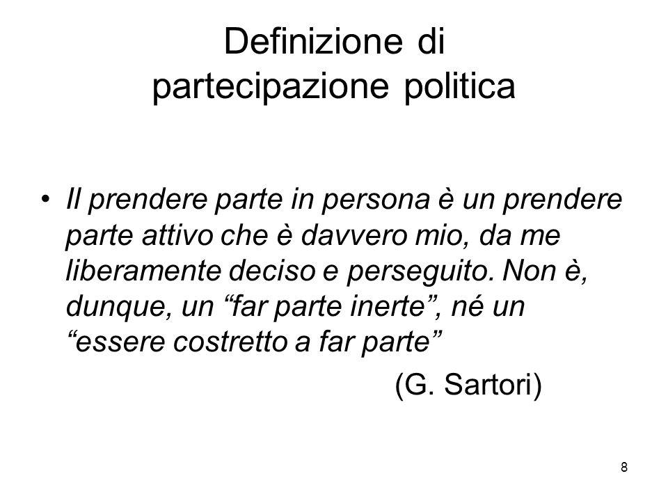 Definizione di partecipazione politica