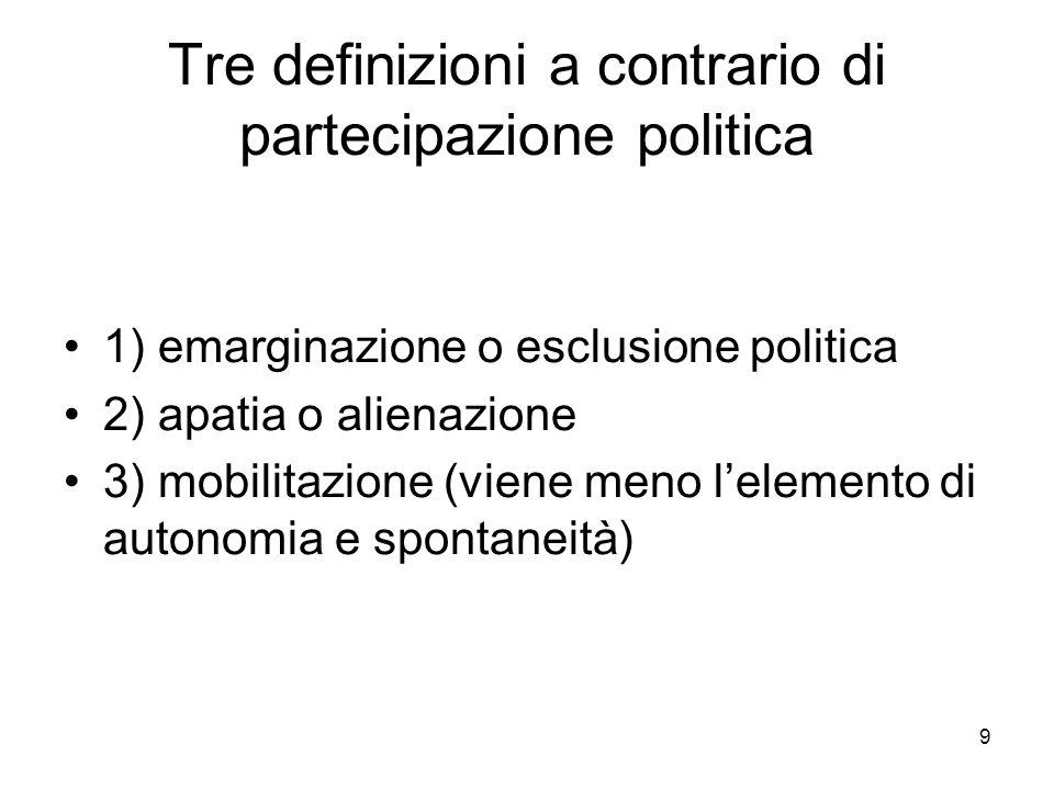 Tre definizioni a contrario di partecipazione politica