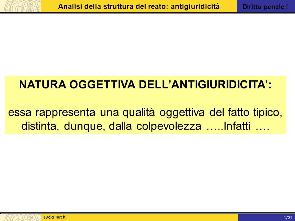 NATURA OGGETTIVA DELL'ANTIGIURIDICITA':