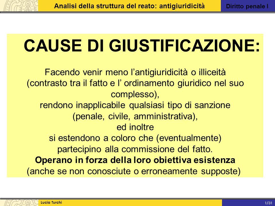 CAUSE DI GIUSTIFICAZIONE: