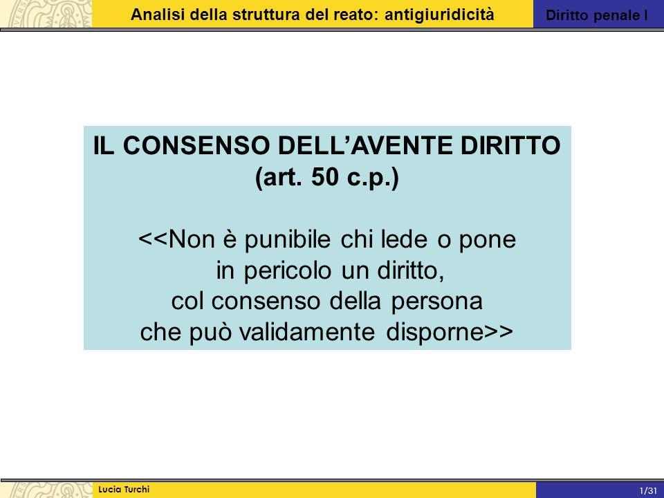 IL CONSENSO DELL'AVENTE DIRITTO