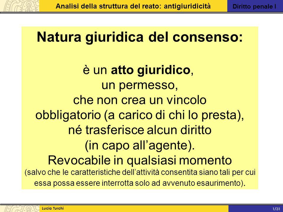 Natura giuridica del consenso: