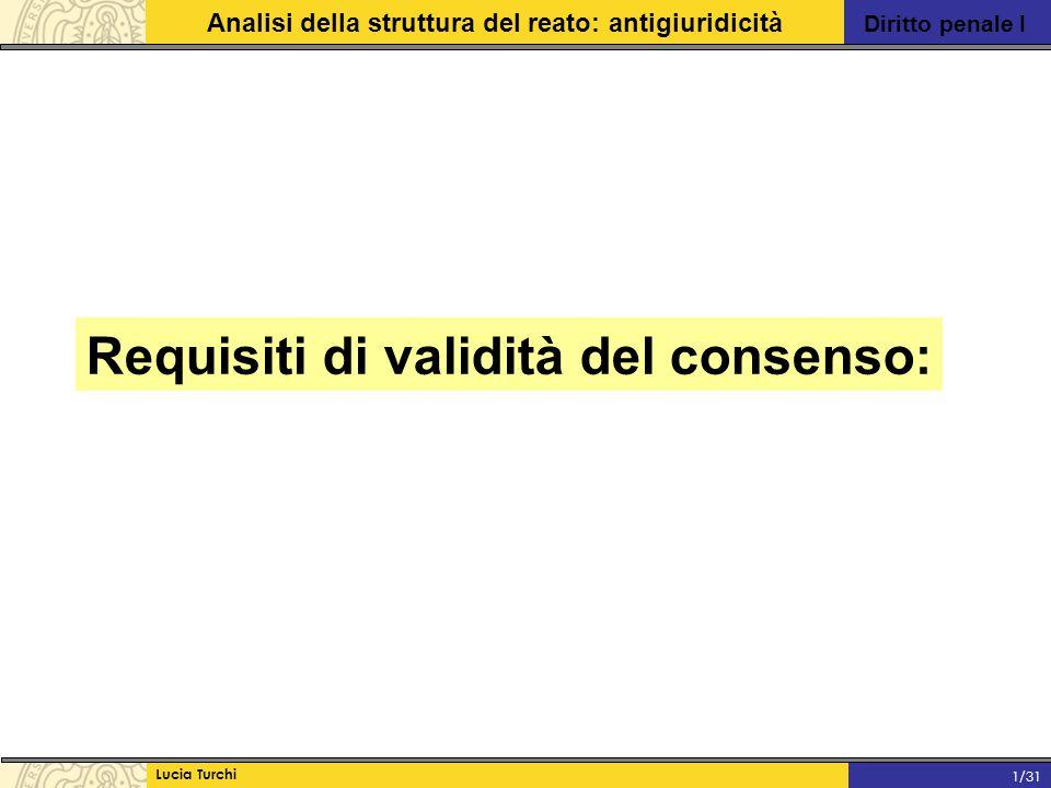 Requisiti di validità del consenso: