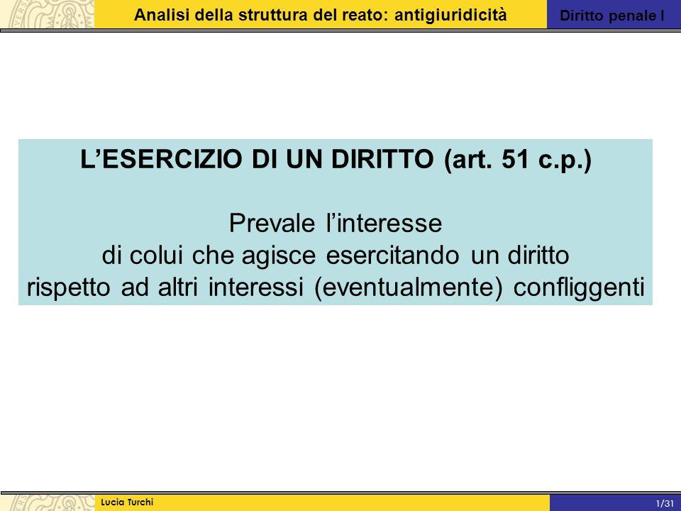 L'ESERCIZIO DI UN DIRITTO (art. 51 c.p.)