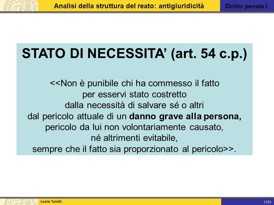STATO DI NECESSITA' (art. 54 c.p.)
