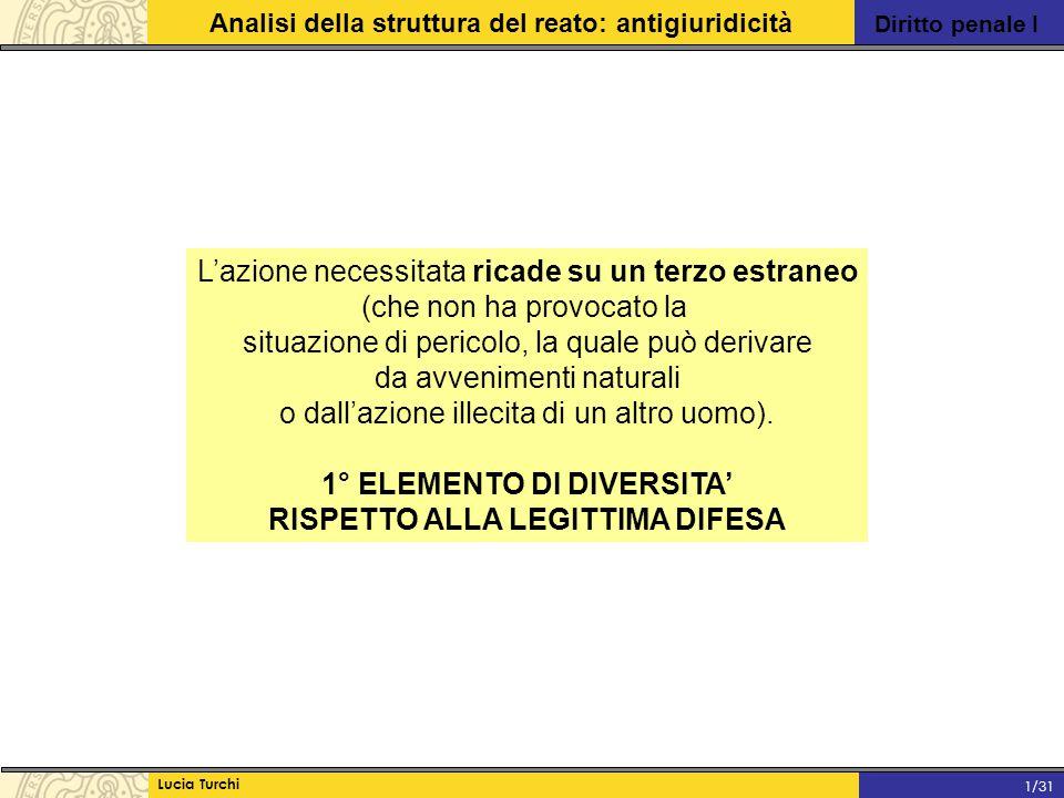 1° ELEMENTO DI DIVERSITA' RISPETTO ALLA LEGITTIMA DIFESA