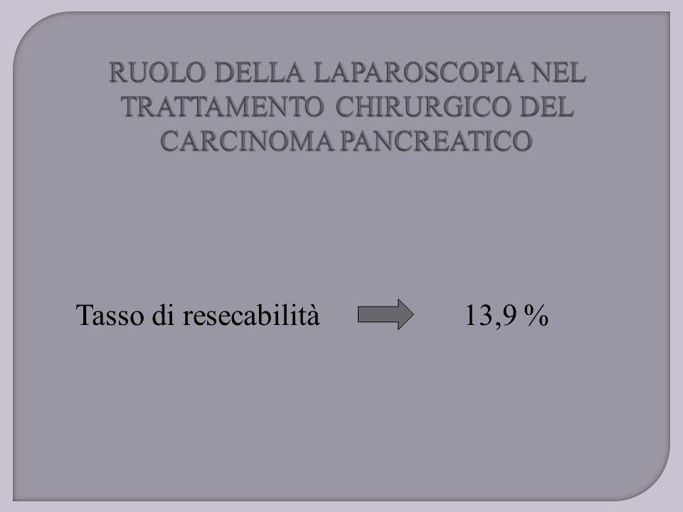 Tasso di resecabilità 13,9 %