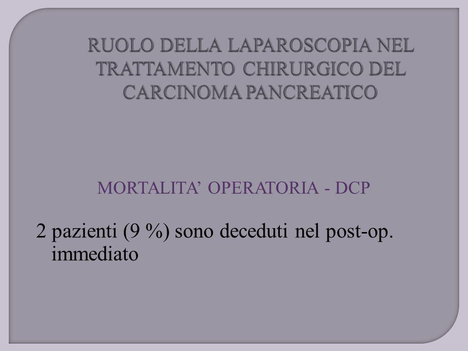 MORTALITA' OPERATORIA - DCP