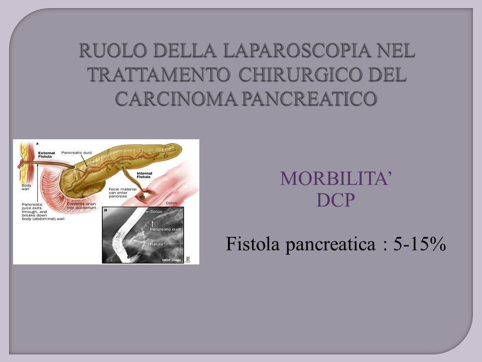 Fistola pancreatica : 5-15%
