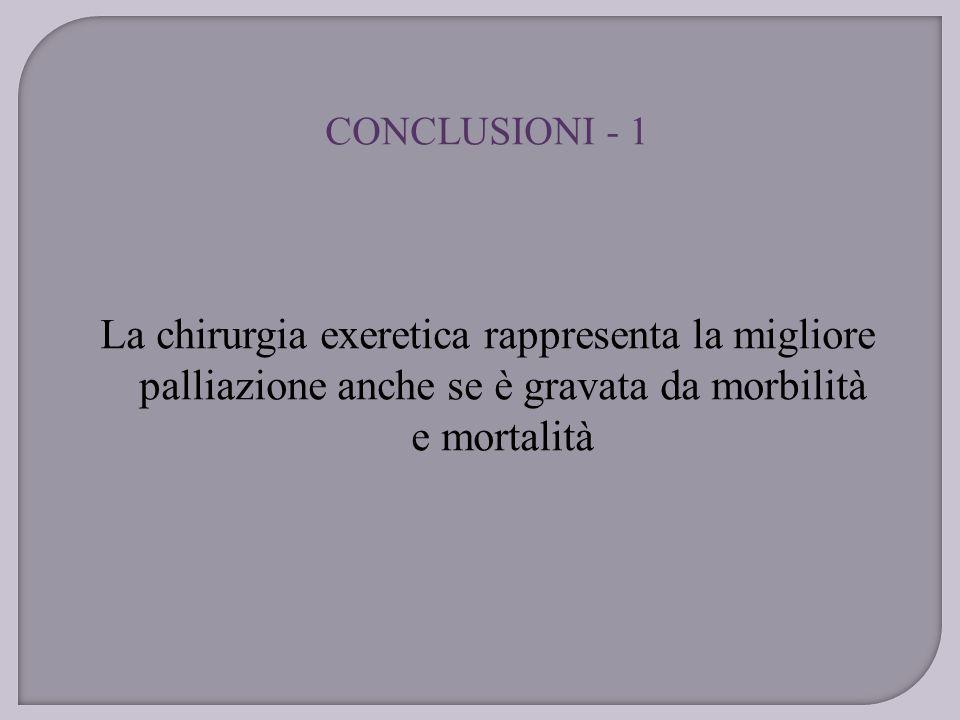 CONCLUSIONI - 1 La chirurgia exeretica rappresenta la migliore palliazione anche se è gravata da morbilità e mortalità.