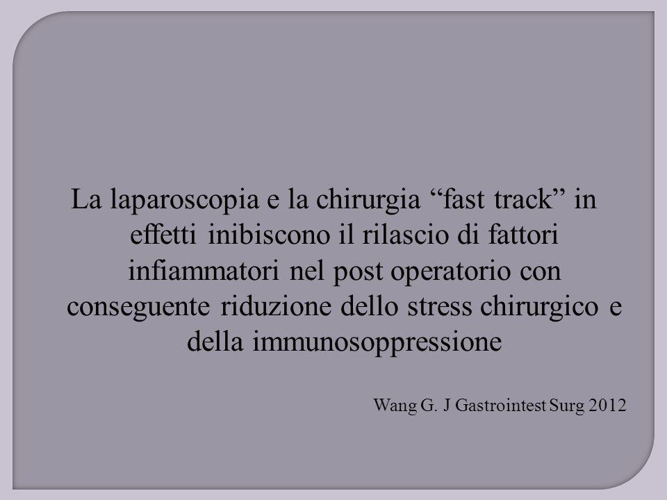La laparoscopia e la chirurgia fast track in effetti inibiscono il rilascio di fattori infiammatori nel post operatorio con conseguente riduzione dello stress chirurgico e della immunosoppressione