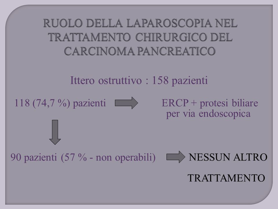 Ittero ostruttivo : 158 pazienti