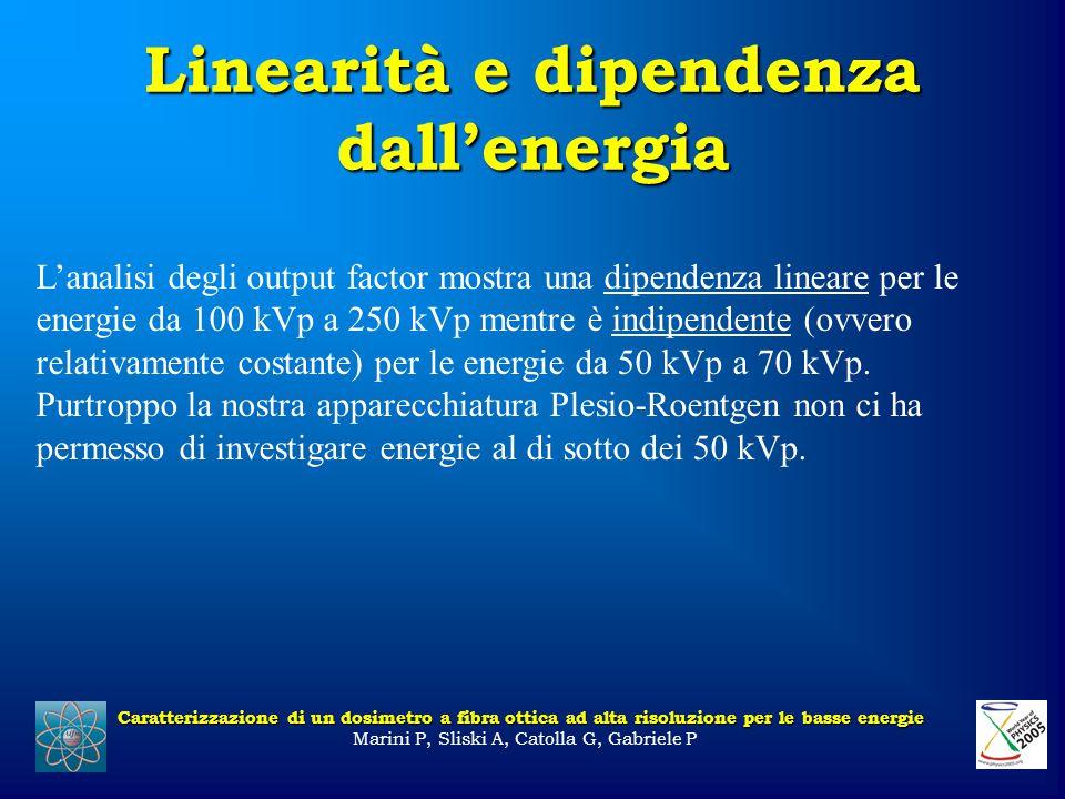 Linearità e dipendenza dall'energia