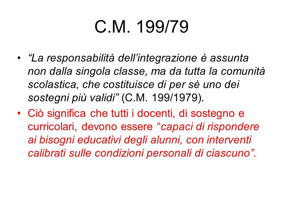 C.M. 199/79