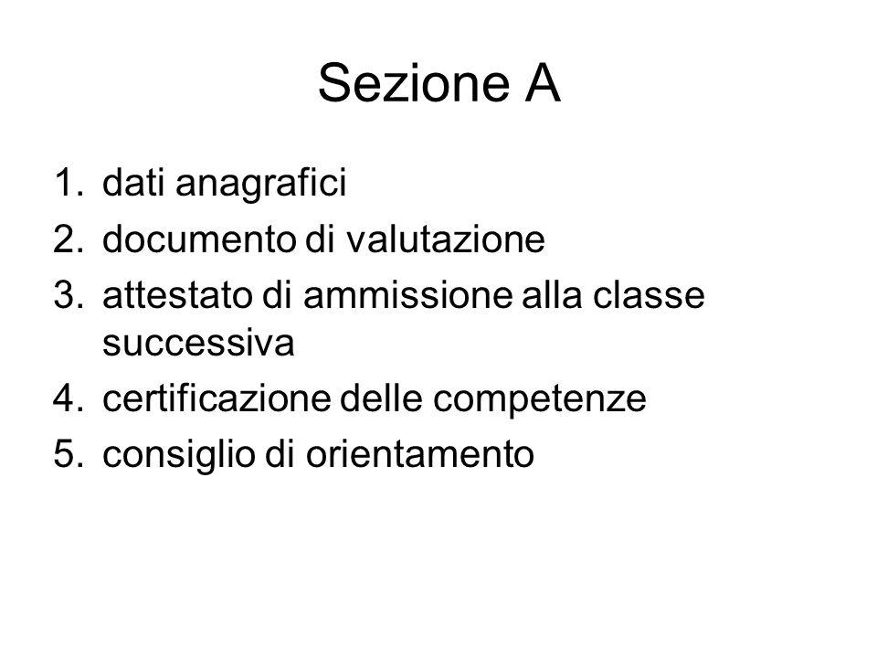 Sezione A dati anagrafici documento di valutazione
