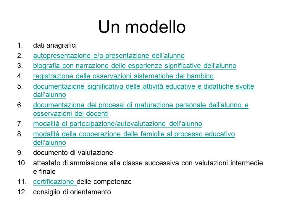 Un modello dati anagrafici