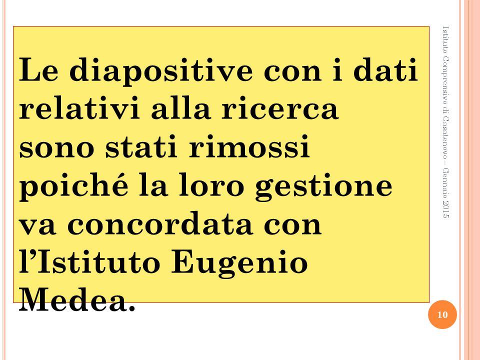 Le diapositive con i dati relativi alla ricerca sono stati rimossi poiché la loro gestione va concordata con l'Istituto Eugenio Medea.