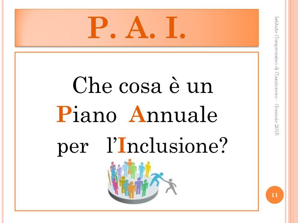 P. A. I. Che cosa è un Piano Annuale per l'Inclusione
