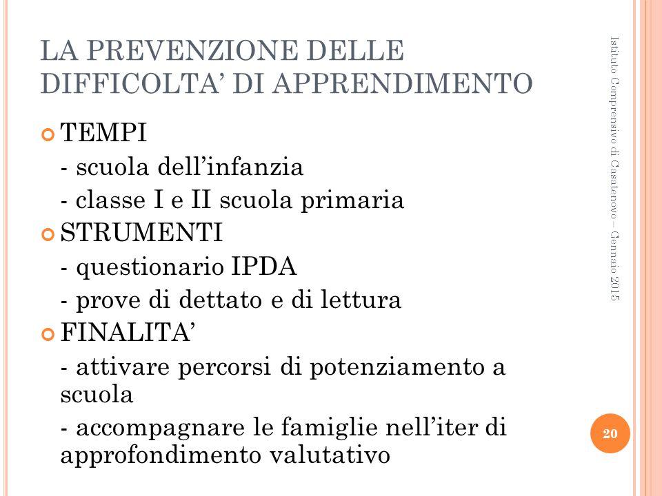 LA PREVENZIONE DELLE DIFFICOLTA' DI APPRENDIMENTO