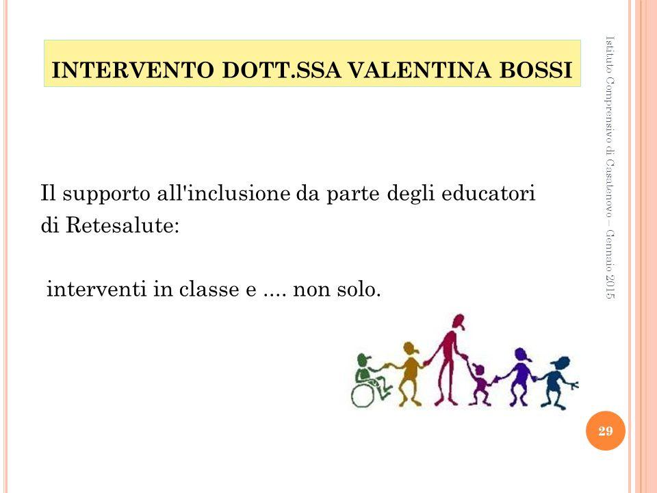 Intervento dott.ssa Valentina Bossi